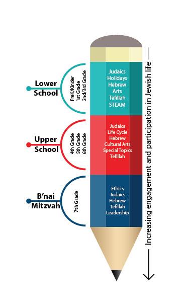School-Setup-Graphic